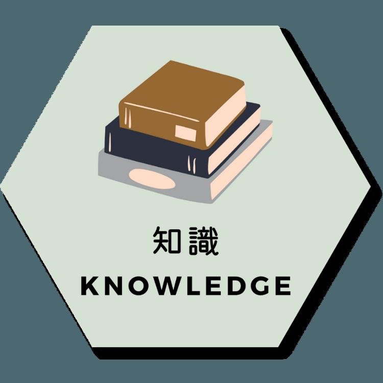 ロゴ・知識