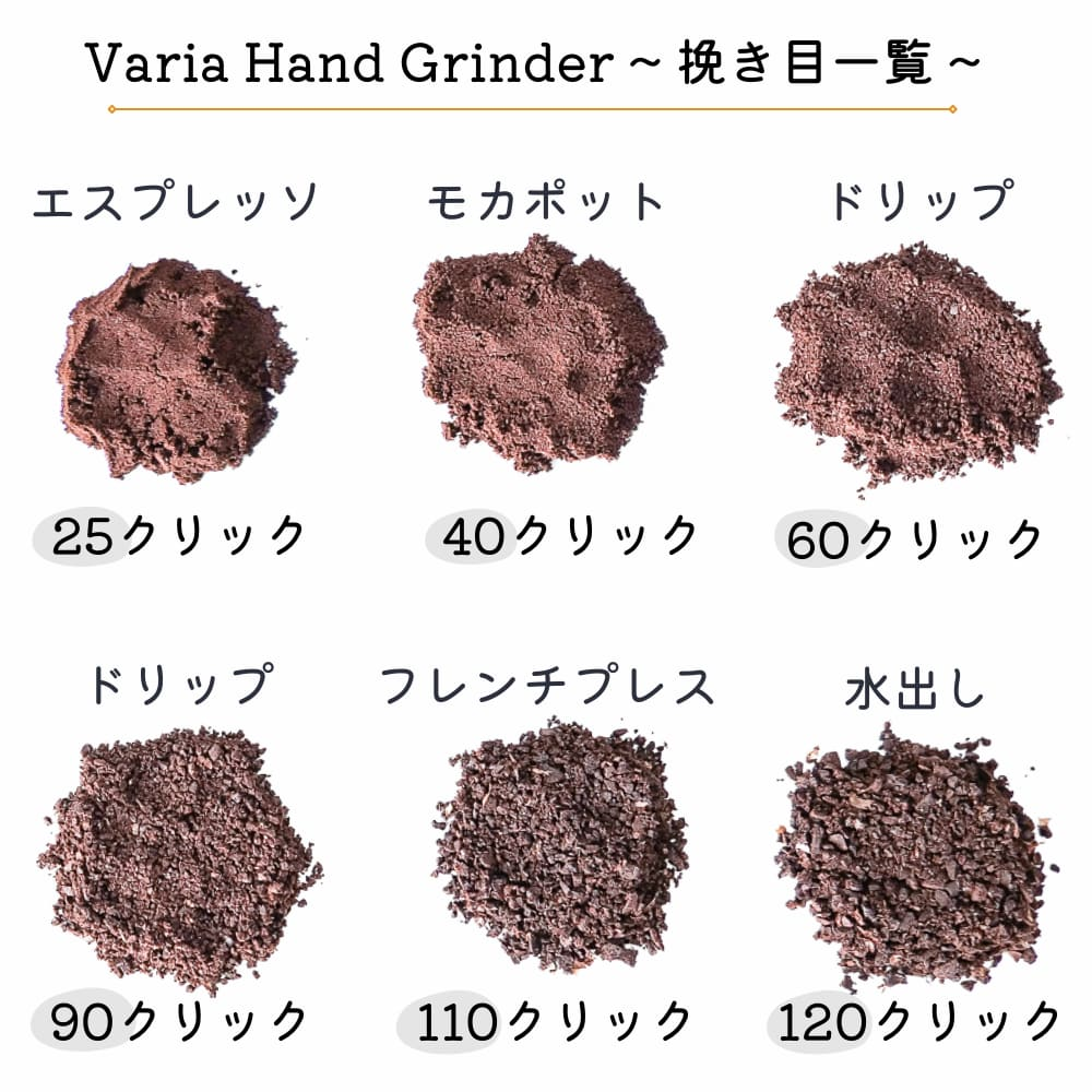 variagrinder挽き目比較